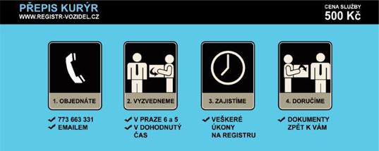 Odvoz a doručení dokumentů pro registr vozidel na Praze 5 a Praze 6